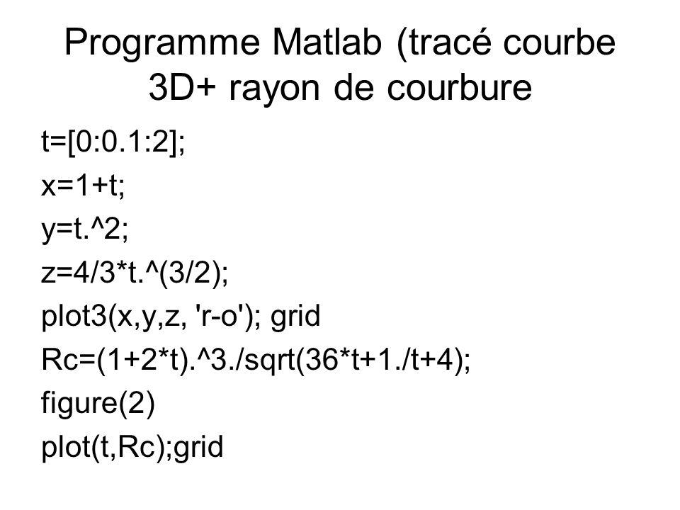 Programme Matlab (tracé courbe 3D+ rayon de courbure t=[0:0.1:2]; x=1+t; y=t.^2; z=4/3*t.^(3/2); plot3(x,y,z, 'r-o'); grid Rc=(1+2*t).^3./sqrt(36*t+1.