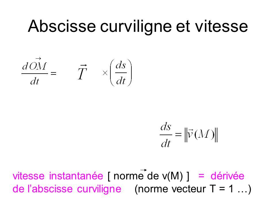 Calcul de labscisse curviligne Exemple : x(t) = t y(t) = 1 + t² t 0 = 0 t t 1 = 2s z(t) = (4/3) t 3/2…...