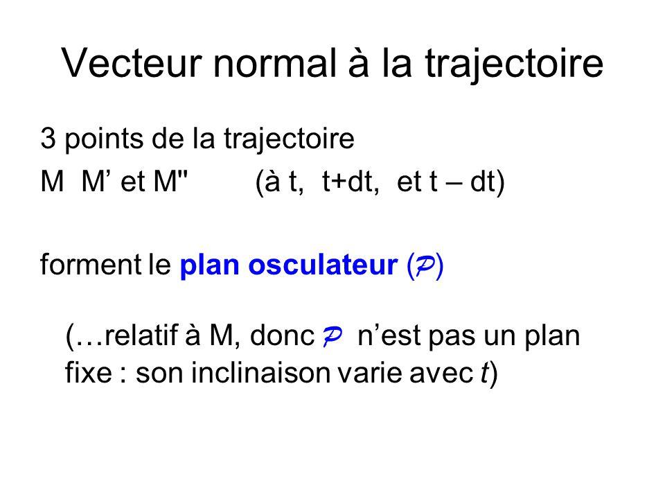plan osculateur et trajectoire O (T) position M 2 position M 1 Si trajectoire 2D, ( P ) = plan de la trajectoire
