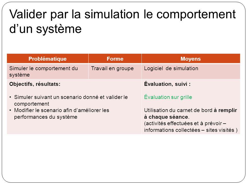 Valider par la simulation le comportement dun système ProblématiqueFormeMoyens Simuler le comportement du système Travail en groupeLogiciel de simulat