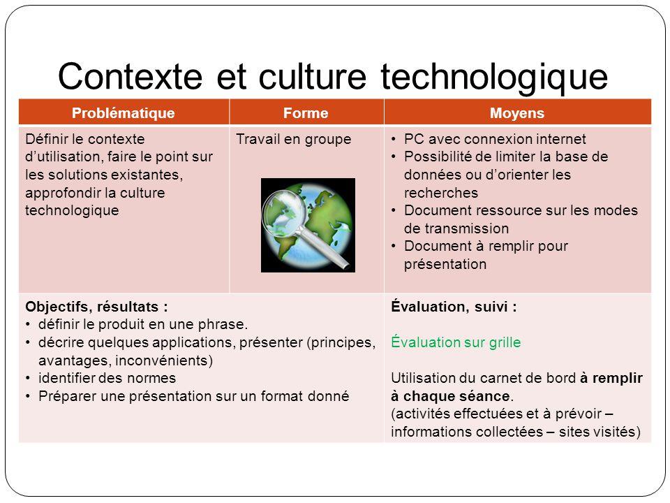 Contexte et culture technologique ProblématiqueFormeMoyens Définir le contexte dutilisation, faire le point sur les solutions existantes, approfondir