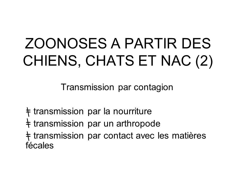ZOONOSES A PARTIR DES CHIENS, CHATS ET NAC (2) Transmission par contagion = transmission par la nourriture = transmission par un arthropode = transmis