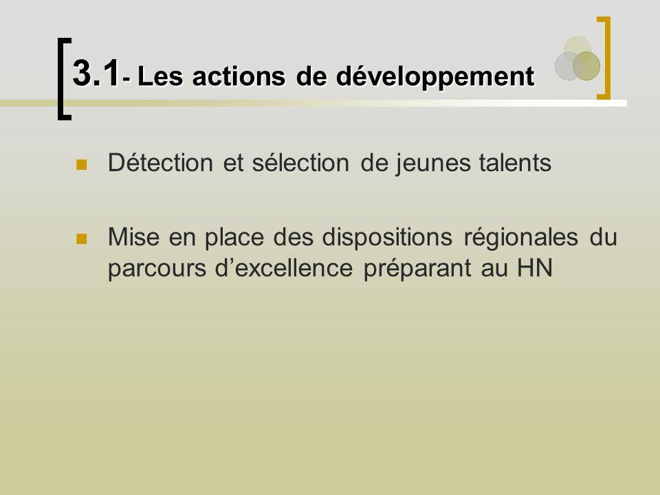 Détection et sélection de jeunes talents Mise en place des dispositions régionales du parcours dexcellence préparant au HN 3.1 - Les actions de développement