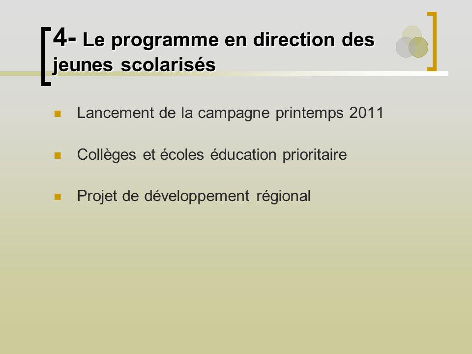 4- Le programme en direction des jeunes scolarisés Lancement de la campagne printemps 2011 Collèges et écoles éducation prioritaire Projet de développ
