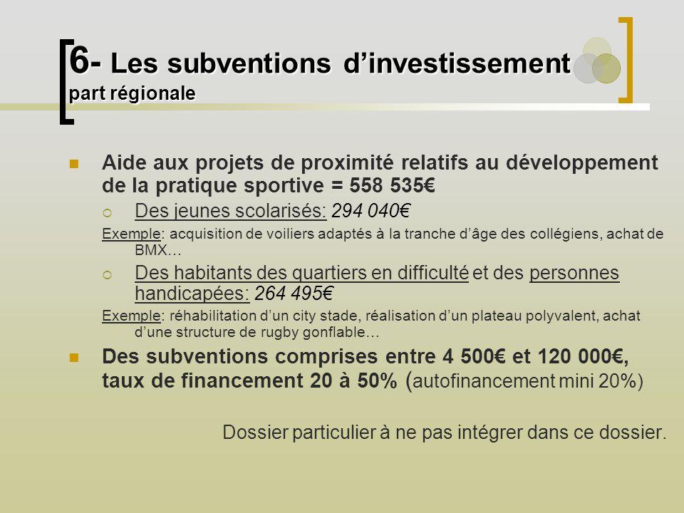 6 - Les subventions dinvestissement part régionale Aide aux projets de proximité relatifs au développement de la pratique sportive = 558 535 Des jeune