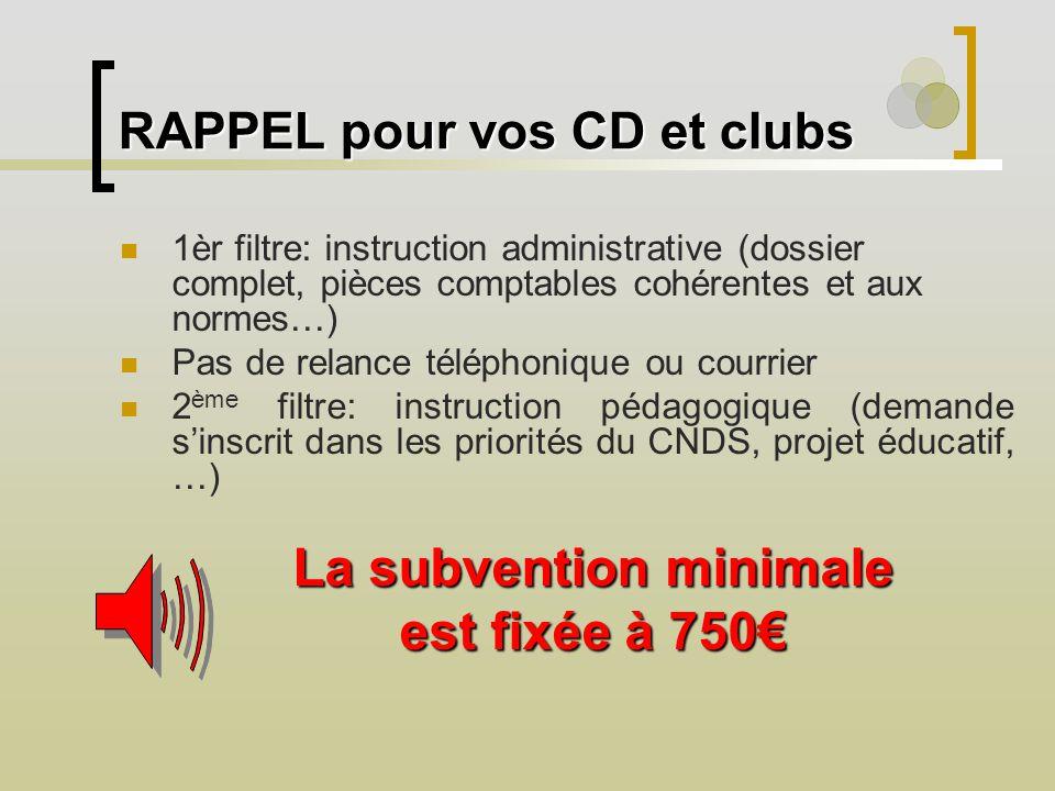 RAPPEL pour vos CD et clubs 1èr filtre: instruction administrative (dossier complet, pièces comptables cohérentes et aux normes…) Pas de relance télép