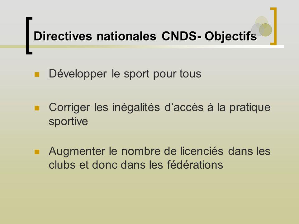 Directives nationales CNDS- Objectifs Développer le sport pour tous Corriger les inégalités daccès à la pratique sportive Augmenter le nombre de licenciés dans les clubs et donc dans les fédérations
