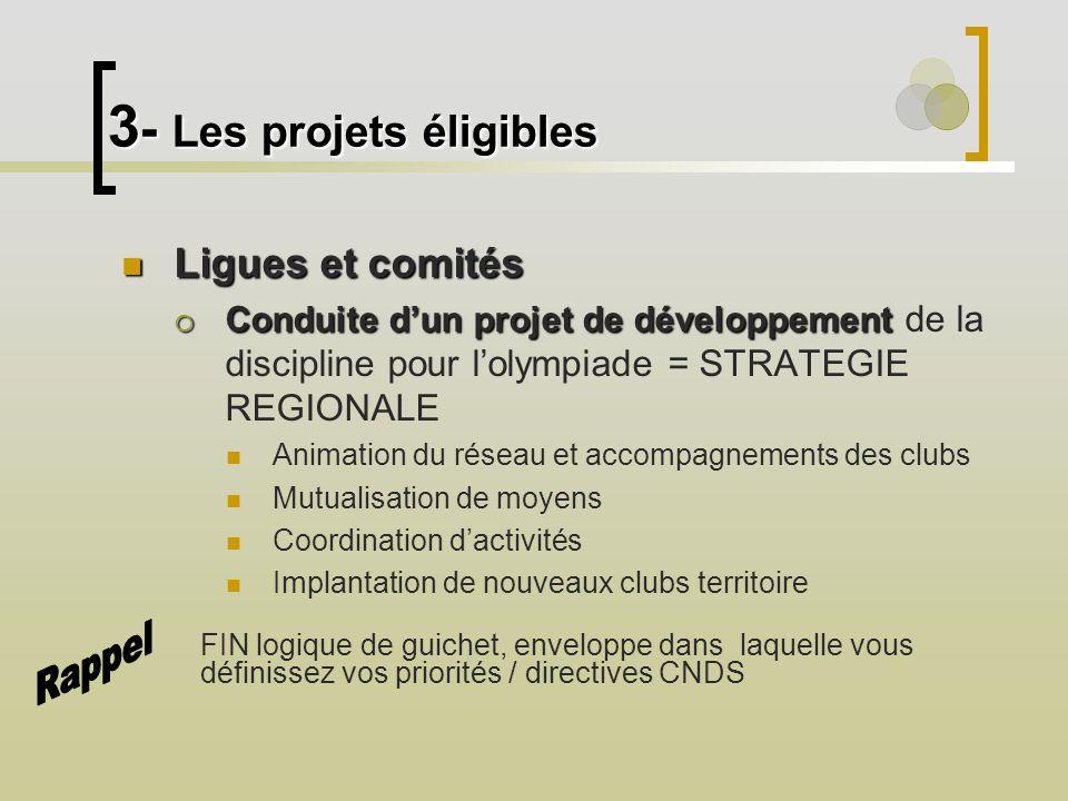 3 - Les projets éligibles Ligues et comités Ligues et comités Conduite dun projet de développement Conduite dun projet de développement de la discipli