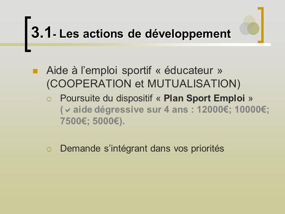 3.1 - Les actions de développement Aide à lemploi sportif « éducateur » (COOPERATION et MUTUALISATION) Poursuite du dispositif « Plan Sport Emploi » (