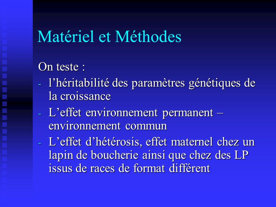 Matériel et Méthodes On teste : - lhéritabilité des paramètres génétiques de la croissance - Leffet environnement permanent – environnement commun - L