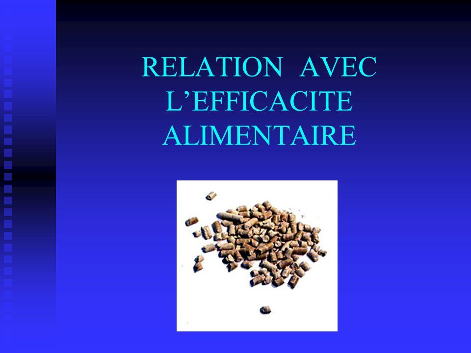 RELATION AVEC LEFFICACITE ALIMENTAIRE