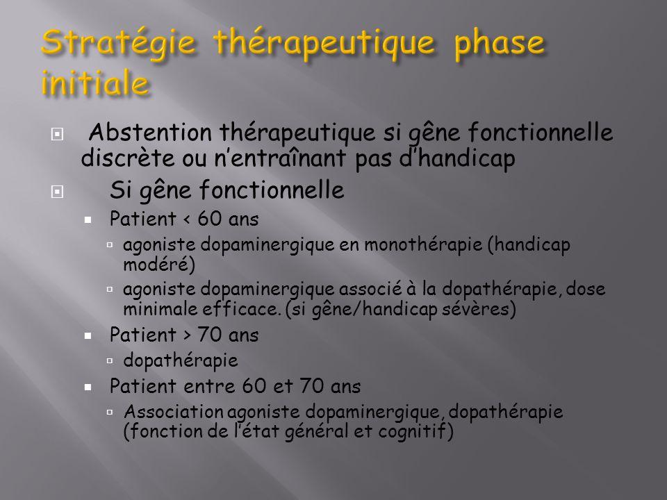 Abstention thérapeutique si gêne fonctionnelle discrète ou nentraînant pas dhandicap Si gêne fonctionnelle Patient < 60 ans agoniste dopaminergique en
