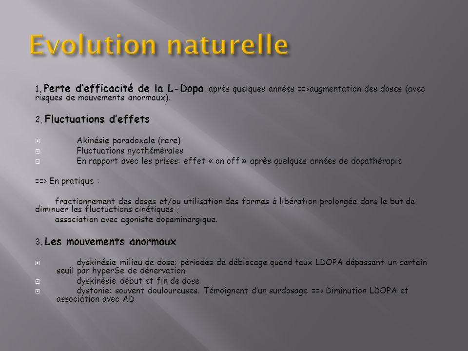 1, Perte defficacité de la L-Dopa après quelques années ==>augmentation des doses (avec risques de mouvements anormaux). 2, Fluctuations deffets Akiné