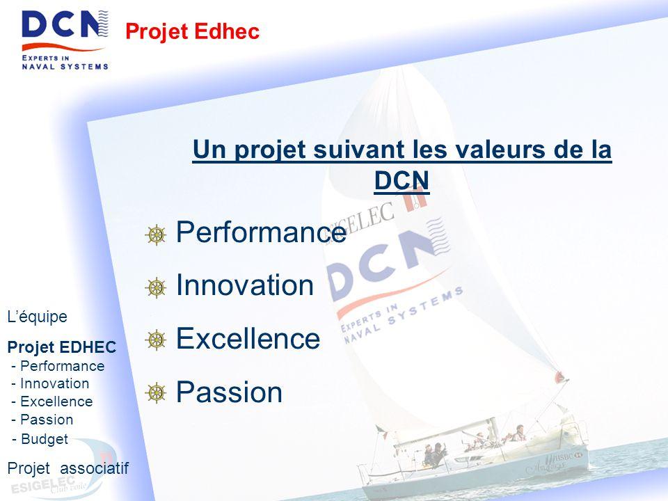 Projet Edhec Un projet suivant les valeurs de la DCN Performance Innovation Excellence Passion Léquipe Projet EDHEC - Performance - Innovation - Excel