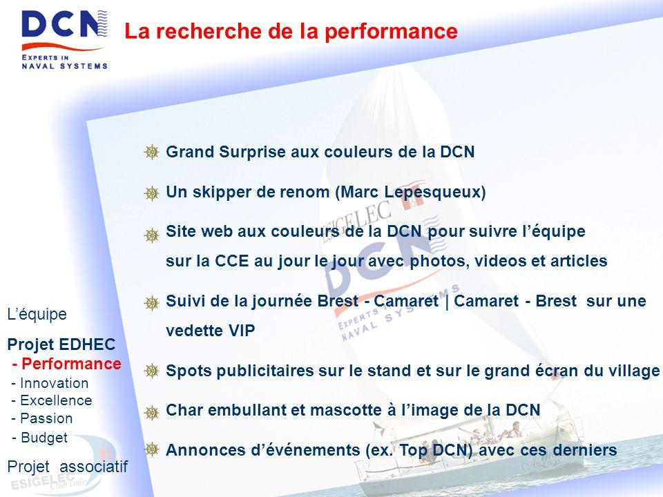 La recherche de la performance Grand Surprise aux couleurs de la DCN Un skipper de renom (Marc Lepesqueux) Site web aux couleurs de la DCN pour suivre
