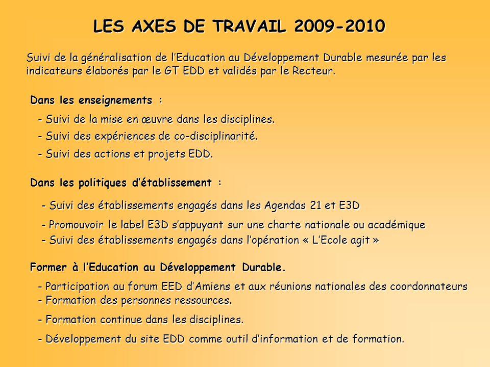 LES AXES DE TRAVAIL 2009-2010 Suivi de la généralisation de lEducation au Développement Durable mesurée par les indicateurs élaborés par le GT EDD et
