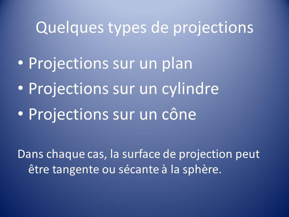 Quelques types de projections Projections sur un plan Projections sur un cylindre Projections sur un cône Dans chaque cas, la surface de projection pe