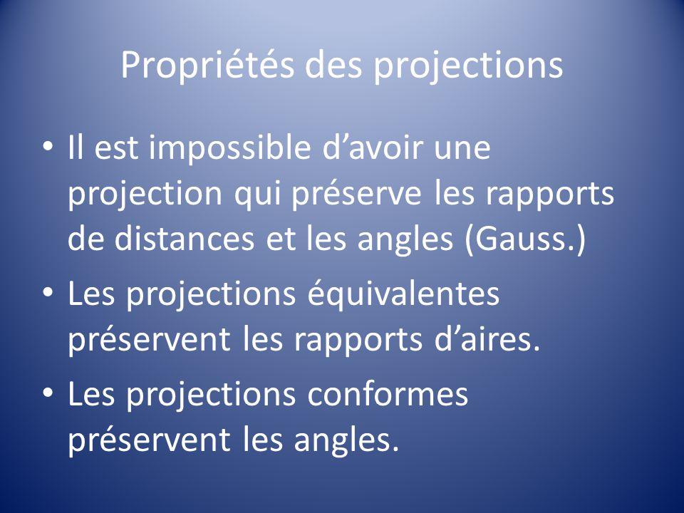 Propriétés des projections Il est impossible davoir une projection qui préserve les rapports de distances et les angles (Gauss.) Les projections équiv