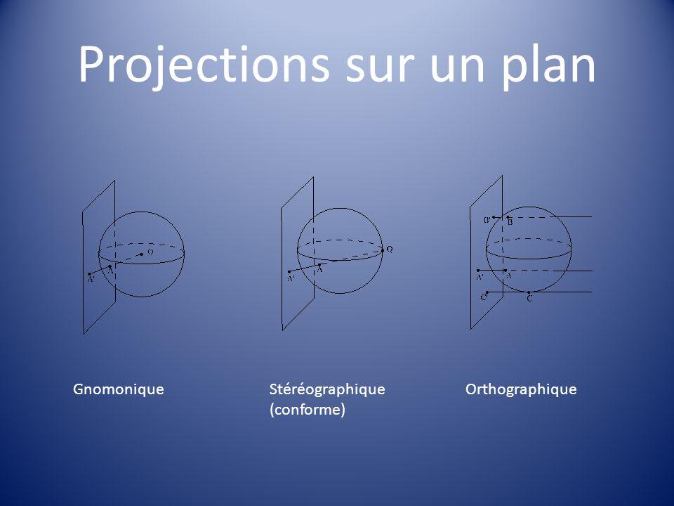 Projections sur un plan GnomoniqueStéréographique (conforme) Orthographique