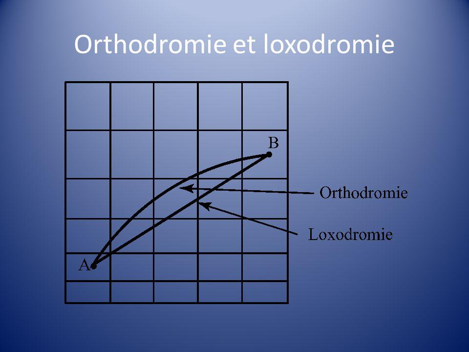 Orthodromie et loxodromie