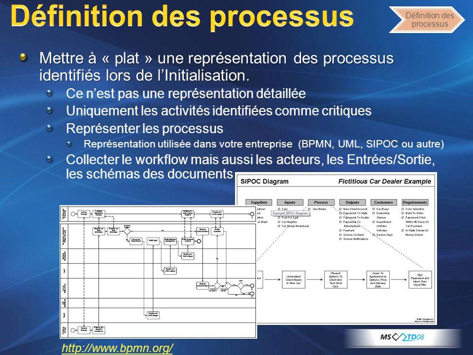 Mettre à « plat » une représentation des processus identifiés lors de lInitialisation.