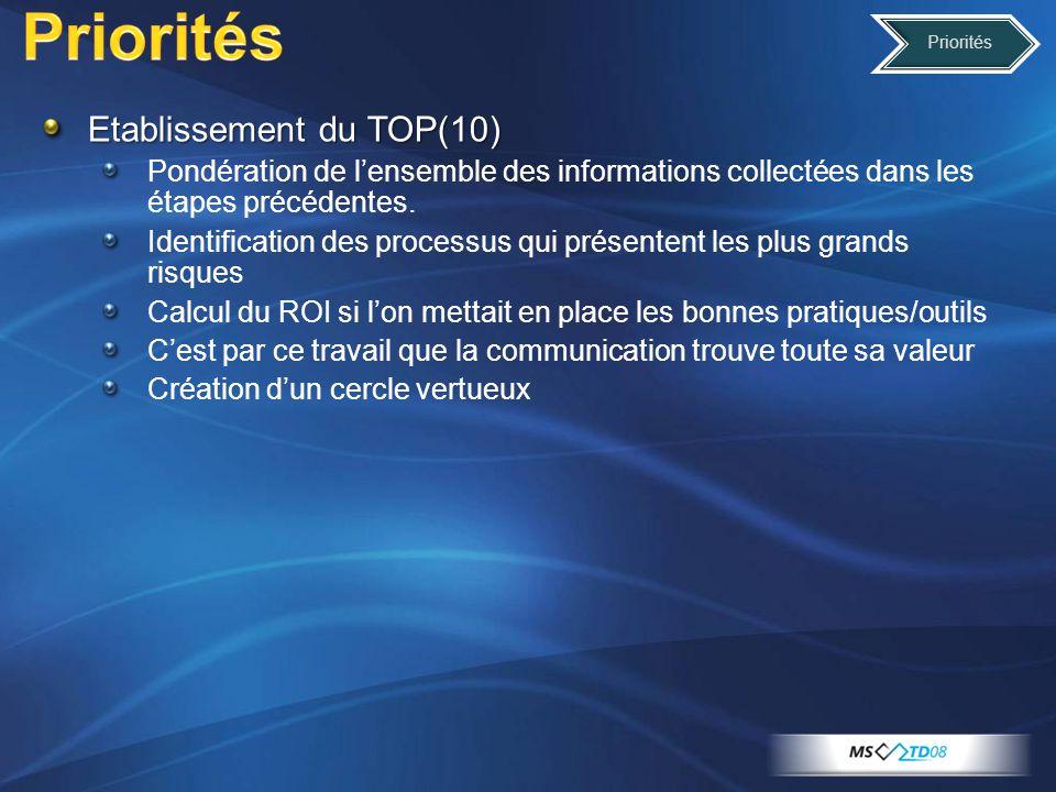 Etablissement du TOP(10) Pondération de lensemble des informations collectées dans les étapes précédentes.