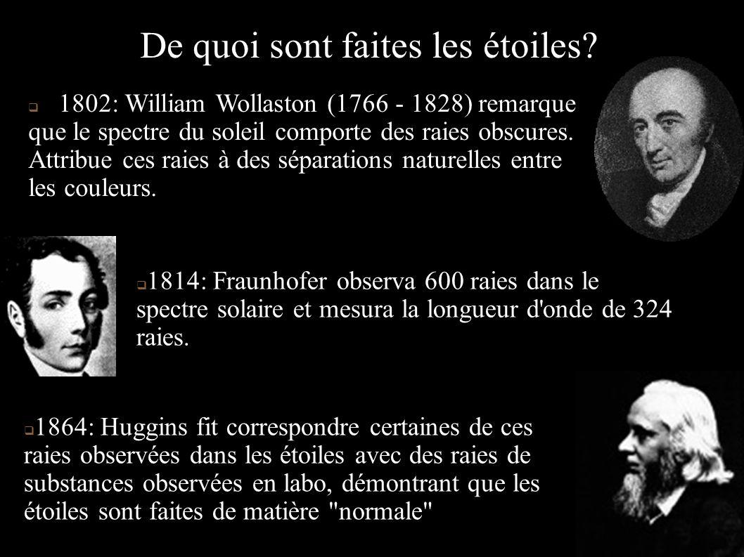 1802: William Wollaston (1766 - 1828) remarque que le spectre du soleil comporte des raies obscures. Attribue ces raies à des séparations naturelles e