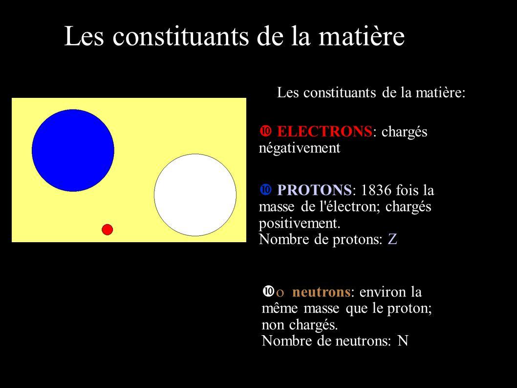 Les constituants de la matière Les constituants de la matière: PROTONS: 1836 fois la masse de l'électron; chargés positivement. Nombre de protons: Z n