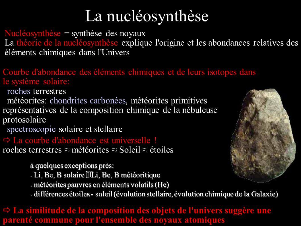 Nucléosynthèse = synthèse des noyaux La théorie de la nucléosynthèse explique l'origine et les abondances relatives des éléments chimiques dans l'Univ