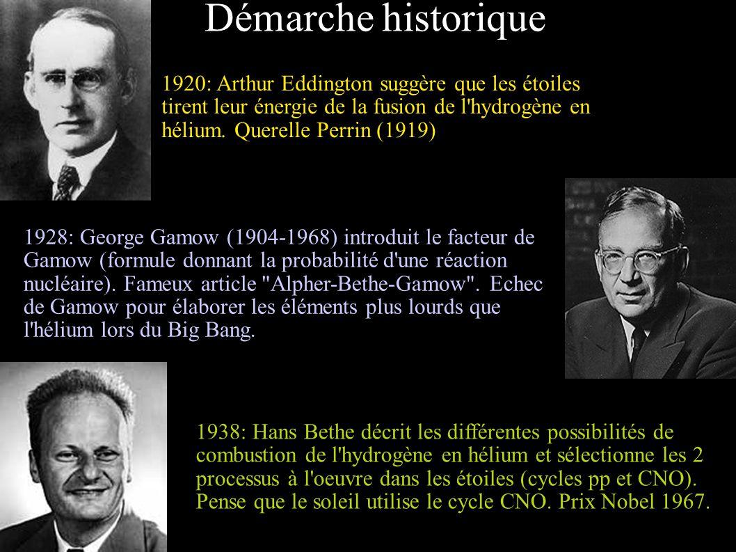 1920: Arthur Eddington suggère que les étoiles tirent leur énergie de la fusion de l'hydrogène en hélium. Querelle Perrin (1919) Démarche historique 1