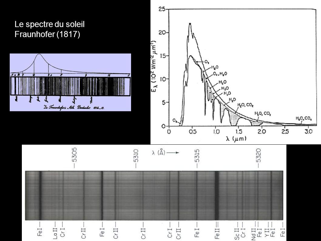 Prédiction du processus s « Le processus s est plus efficace à faible métallicité » (Goriely & Mowlavi 1999) A faible métallicité, les étoiles enrichies en éléments s doivent contenir beaucoup de plomb Très faible métallicité Métallicité solaire Plomb N=50 N=82 N=126 Faible métallicité N=50: Sr,Y,Zr N=82: Ba,La,Ce N=126: Pb,Bi