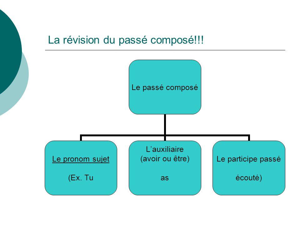Composé? Combien de (how many) verbes utilisons-nous pour composer le passé composé? 2