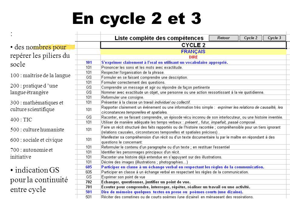 En cycle 2 et 3 : des nombres pour repérer les piliers du socle 100 : maîtrise de la langue 200 : pratique d une langue étrangère 300 : mathématiques