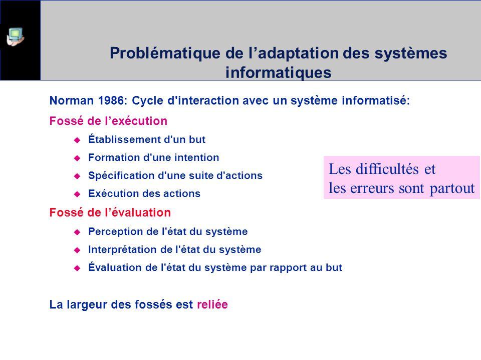 Communication Humain Ordinateur Communication - émettre et recevoir linformation de façon efficace selon quatre phases Norman (1986) Le Gouffre Intentions Actions LUsagerLe Système EvaluationRétroaction