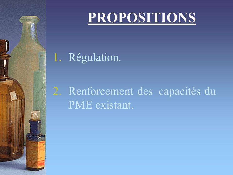 PROPOSITIONS 1.Régulation. 2.Renforcement des capacités du PME existant.