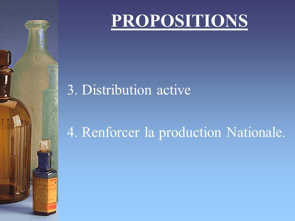 PROPOSITIONS 3. Distribution active 4. Renforcer la production Nationale.