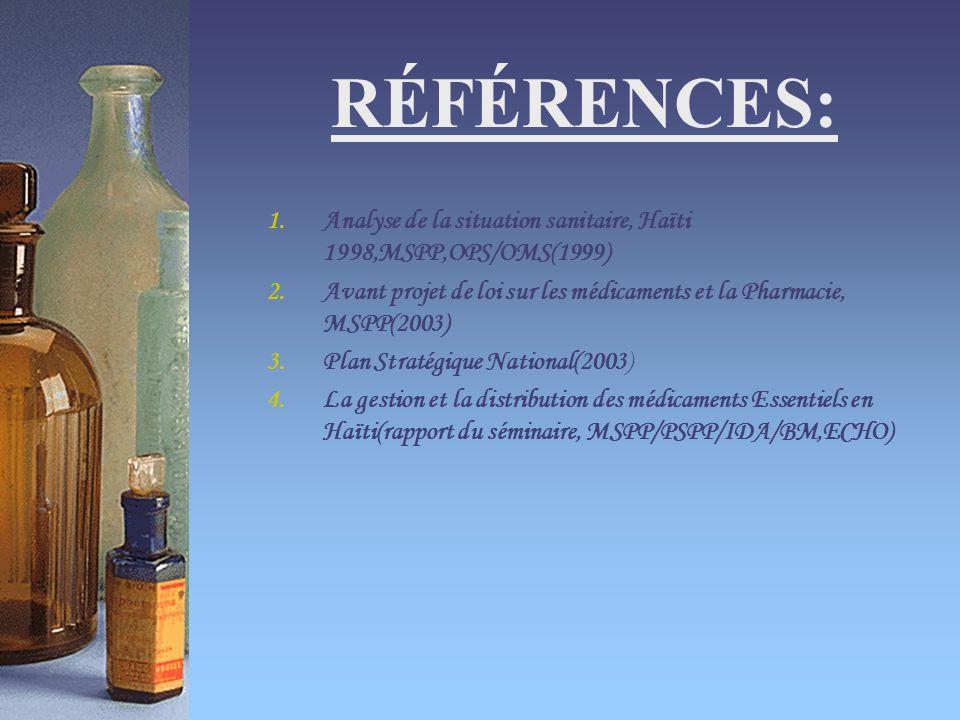 RÉFÉRENCES: 1.Analyse de la situation sanitaire, Haïti 1998,MSPP,OPS/OMS(1999) 2.Avant projet de loi sur les médicaments et la Pharmacie, MSPP(2003) 3