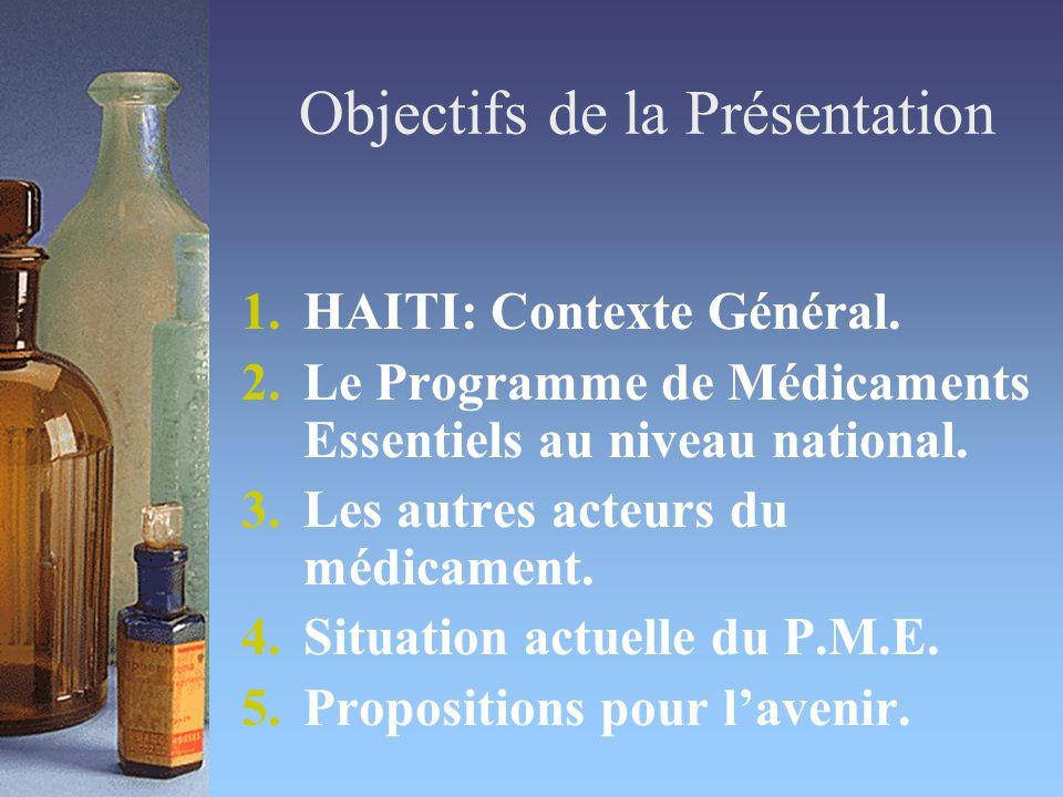 Objectifs de la Présentation 1.HAITI: Contexte Général. 2.Le Programme de Médicaments Essentiels au niveau national. 3.Les autres acteurs du médicamen