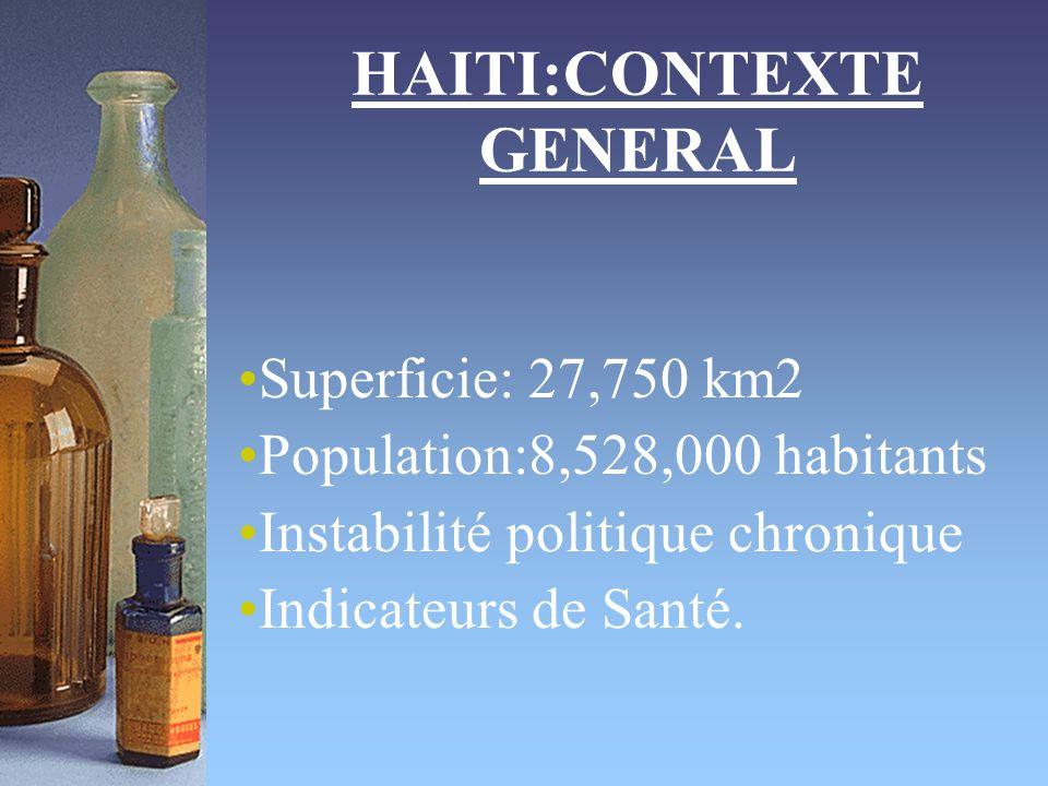 HAITI:CONTEXTE GENERAL Superficie: 27,750 km2 Population:8,528,000 habitants Instabilité politique chronique Indicateurs de Santé.
