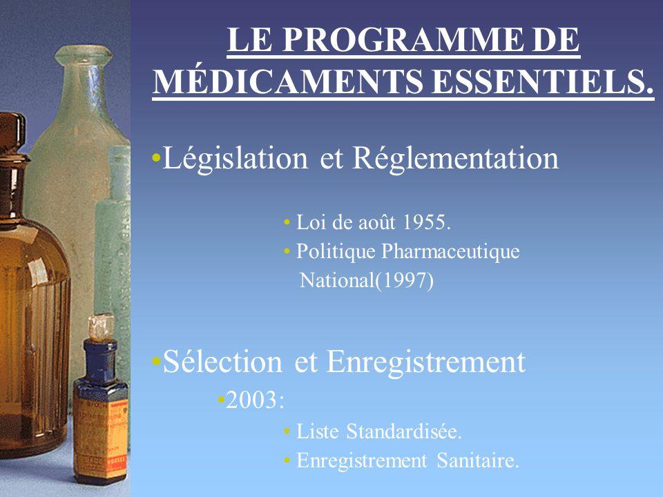 LE PROGRAMME DE MÉDICAMENTS ESSENTIELS. Législation et Réglementation Loi de août 1955. Politique Pharmaceutique National(1997) Sélection et Enregistr
