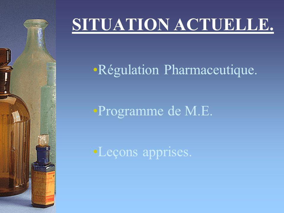 SITUATION ACTUELLE. Régulation Pharmaceutique. Programme de M.E. Leçons apprises.