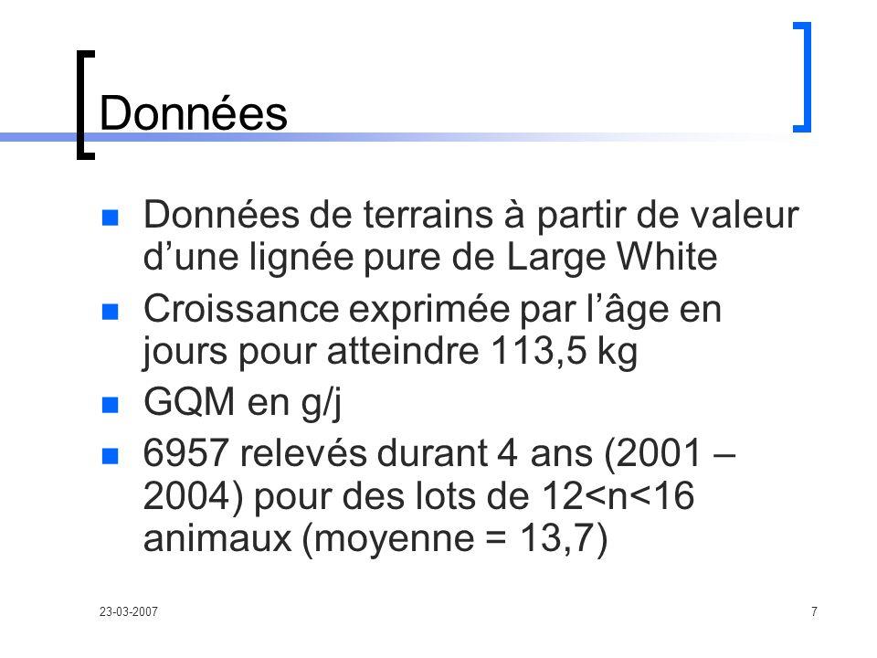 23-03-20077 Données Données de terrains à partir de valeur dune lignée pure de Large White Croissance exprimée par lâge en jours pour atteindre 113,5 kg GQM en g/j 6957 relevés durant 4 ans (2001 – 2004) pour des lots de 12<n<16 animaux (moyenne = 13,7)