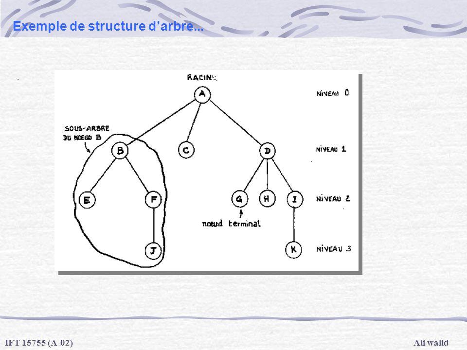 Ali walidIFT 15755 (A-02) Exemple de structure darbre....