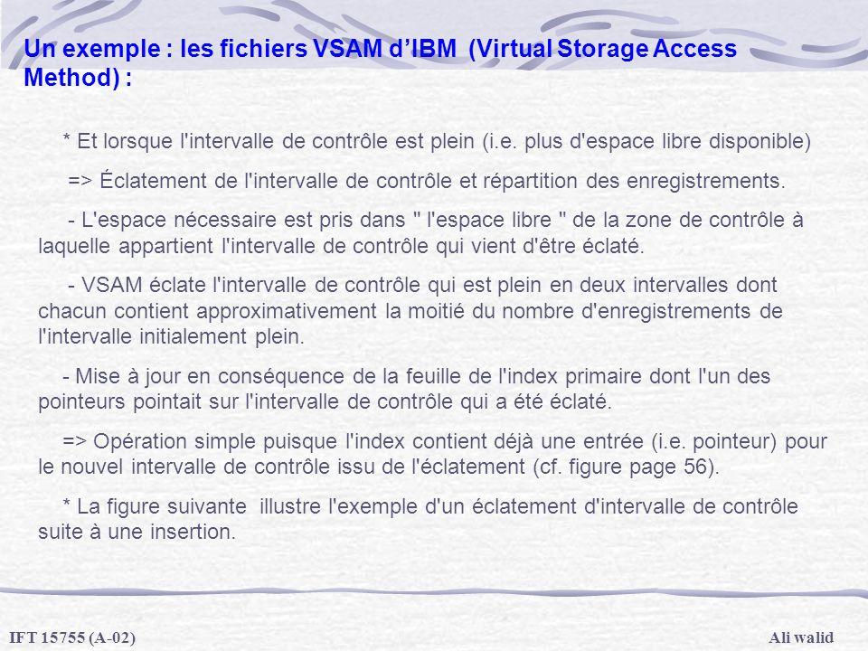 Ali walidIFT 15755 (A-02) Un exemple : les fichiers VSAM dIBM (Virtual Storage Access Method) : * Et lorsque l'intervalle de contrôle est plein (i.e.