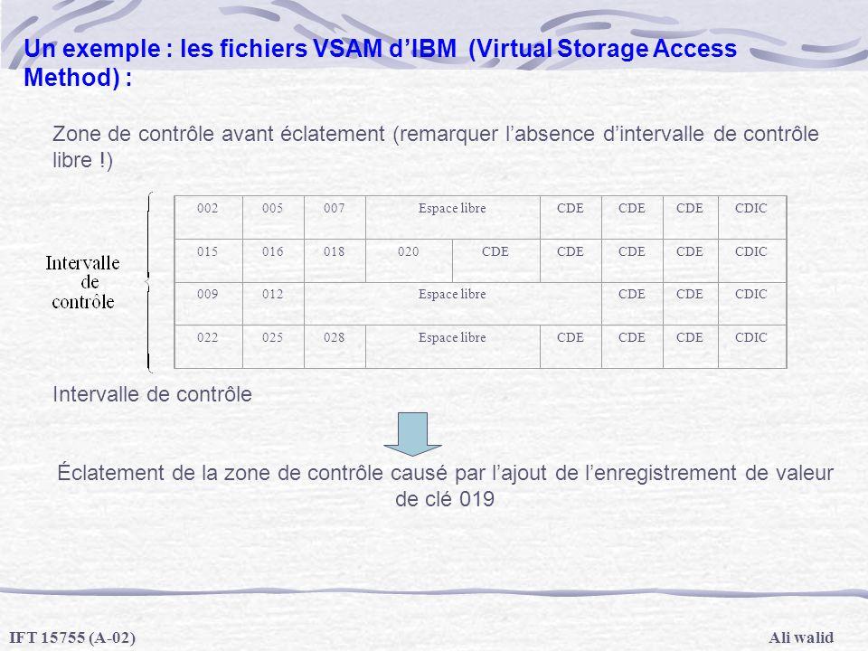 Ali walidIFT 15755 (A-02) Un exemple : les fichiers VSAM dIBM (Virtual Storage Access Method) : Zone de contrôle avant éclatement (remarquer labsence