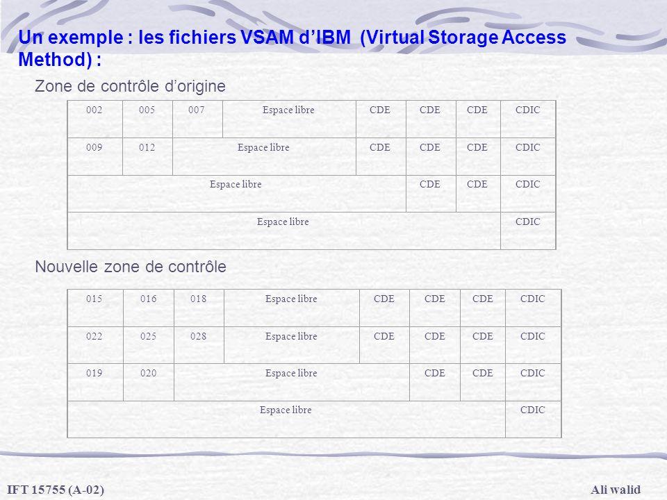Ali walidIFT 15755 (A-02) Un exemple : les fichiers VSAM dIBM (Virtual Storage Access Method) : Zone de contrôle dorigine Nouvelle zone de contrôle 00