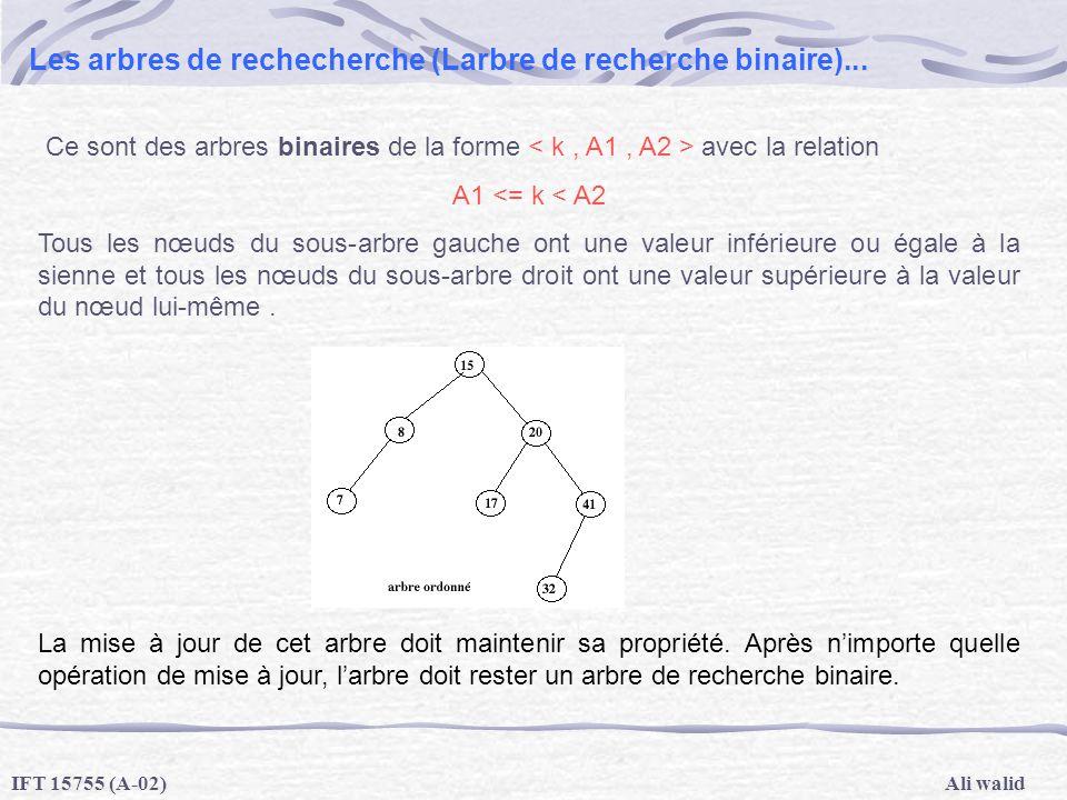 Ali walidIFT 15755 (A-02) Les arbres de rechecherche (Larbre de recherche binaire)... Ce sont des arbres binaires de la forme avec la relation A1 <= k