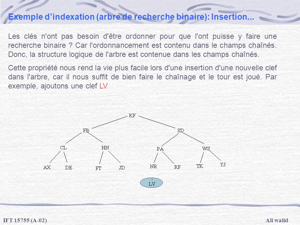 Ali walidIFT 15755 (A-02) Exemple dindexation (arbre de recherche binaire): Insertion... Les clés n'ont pas besoin d'être ordonner pour que l'ont puis