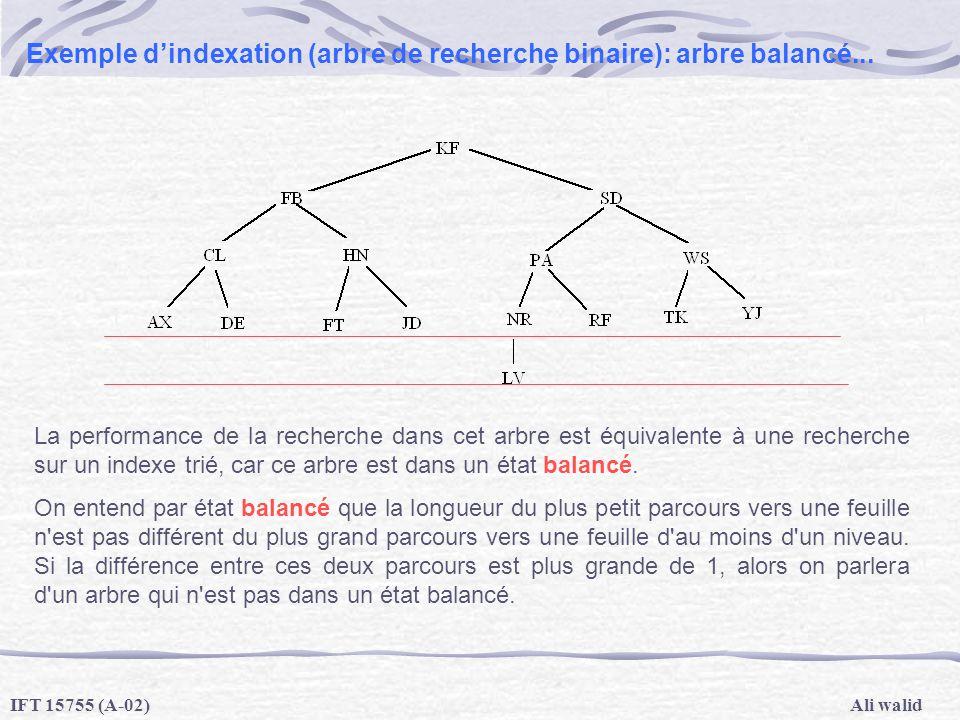 Ali walidIFT 15755 (A-02) Exemple dindexation (arbre de recherche binaire): arbre balancé... La performance de la recherche dans cet arbre est équival