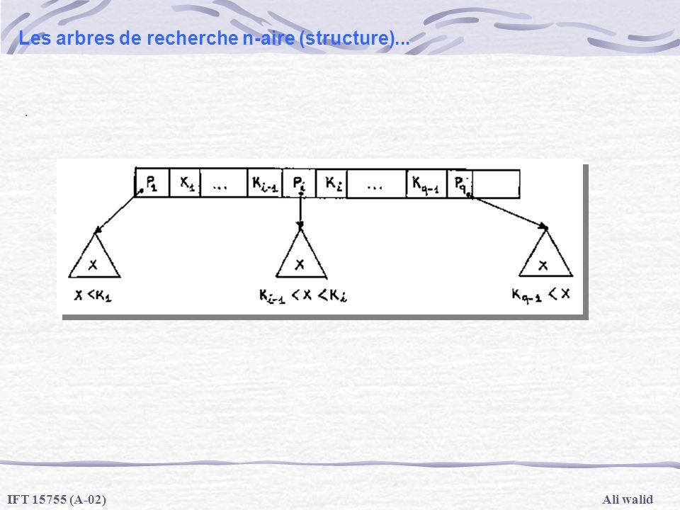 Ali walidIFT 15755 (A-02) Les arbres de recherche n-aire (structure)....